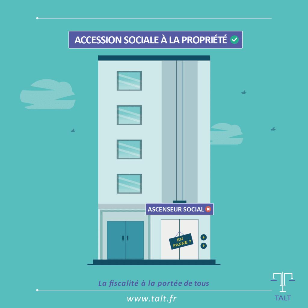 Une accession sociale dotée d'un ascenseur en panne