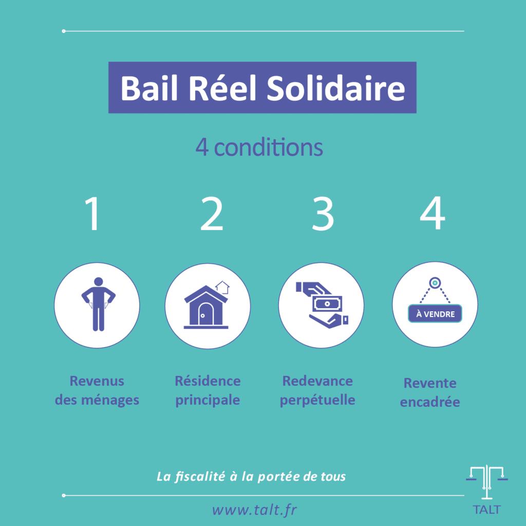 Conditions d'éligibilité du Bail réel solidaire