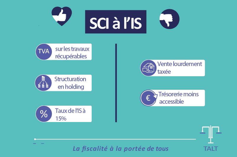 Local commercial avantages et inconvénients SCI à l'IS