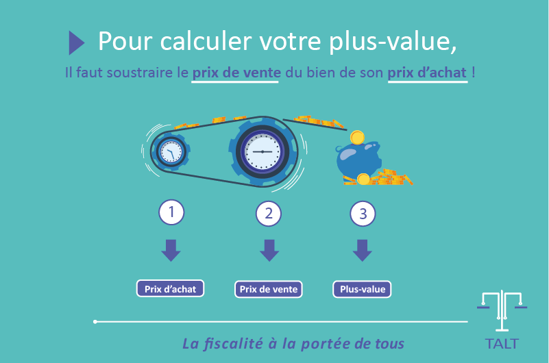 Plus-value imposable en SCI à l'IS-02