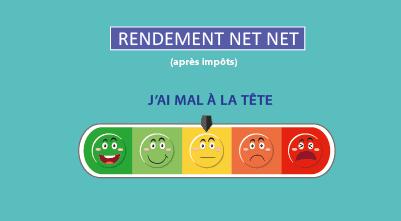 Calcul du rendement net net